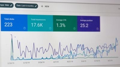 keresőoptimalizálás eredményét mutató grafikon